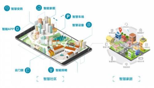 金地乐虎app手机版荣登2020中国乐虎app手机版服务品牌价值榜TOP23041.JPG